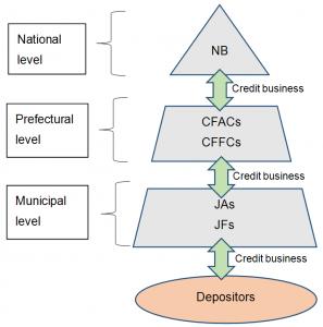 InsuredCooperatives
